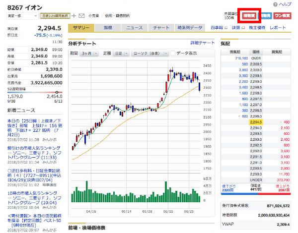 マネックス証券の株の個別銘柄の詳細画面