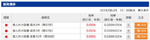 新発債券の一覧から買いたい個人向け国債の種類(3年・5年・10年)を選択