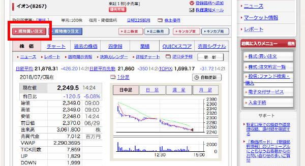 株の銘柄詳細画面(SMBC日興証券の日興イージートレード)