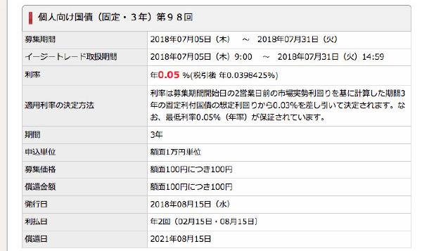 SMBC日興証券の個人向け国債の銘柄の詳細情報画面