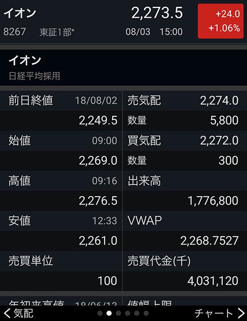 野村株アプリで銘柄の詳細情報を確認する