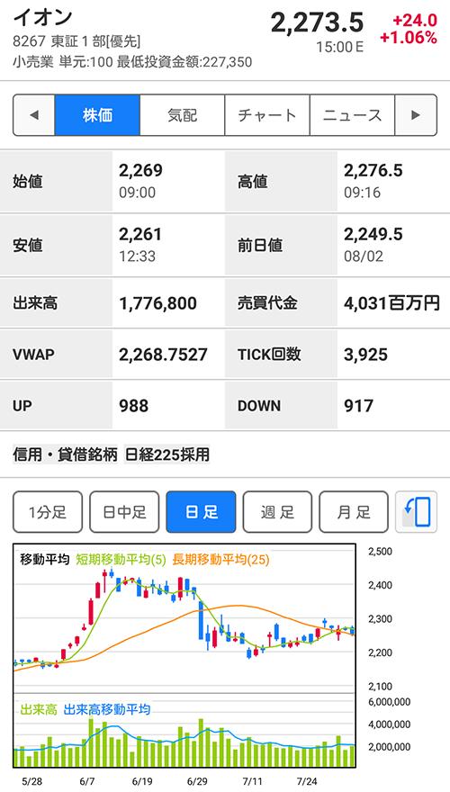 株価チャートや銘柄詳細画面:SMBC日興証券アプリ