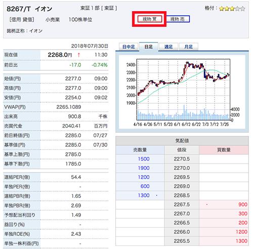 みずほ証券の株の銘柄詳細画面(みずほ証券ネット倶楽部)
