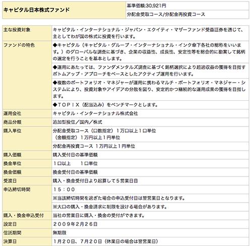 ファンドの情報画面:みずほ証券ネット倶楽部